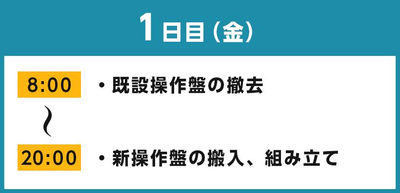 1日目(金)