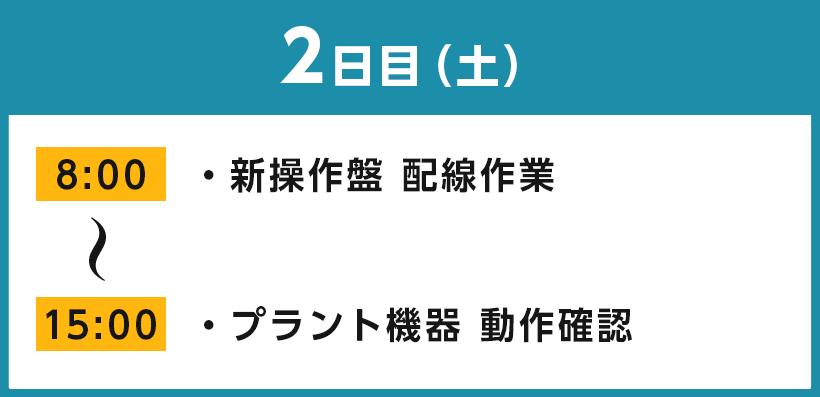 2日目(土)