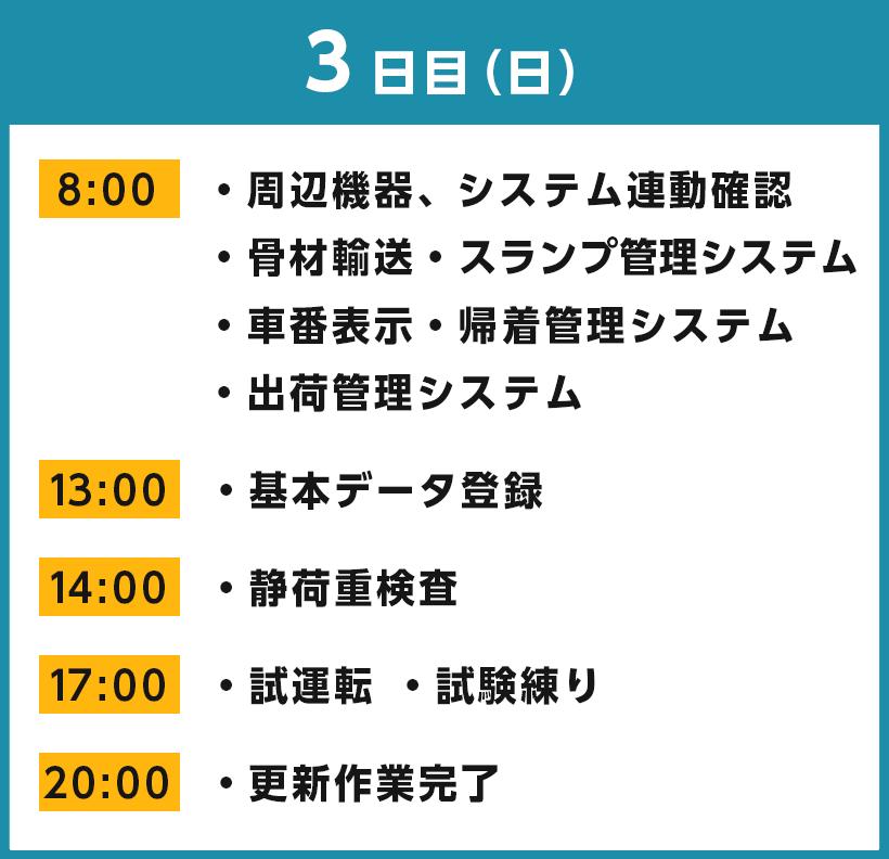 3日目(日)