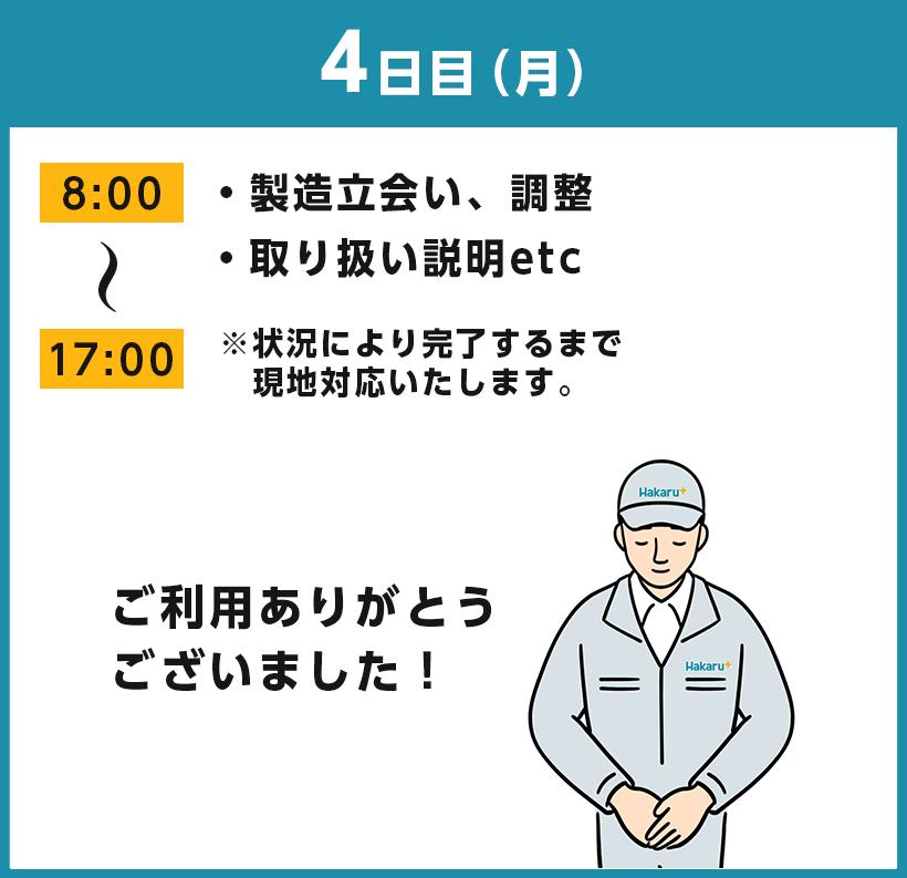 4日目(月)